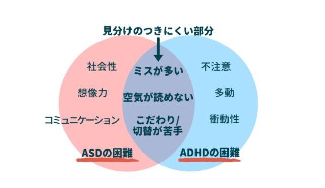 安倍昭恵夫人は病気?大分旅行は発達障害やADHDの症状のせい?